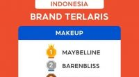 Official Selling Report Shopee. (Istimewa/barenbliss)